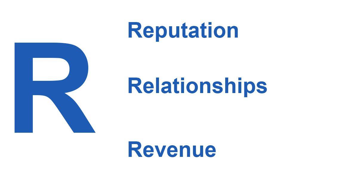 ABM account-based marketing
